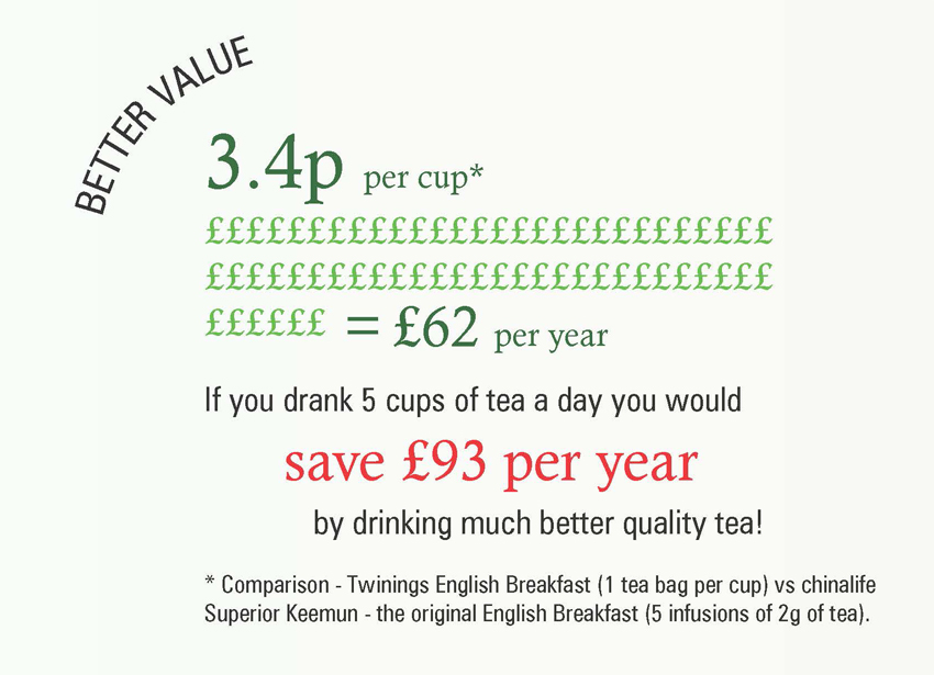 save money on tea