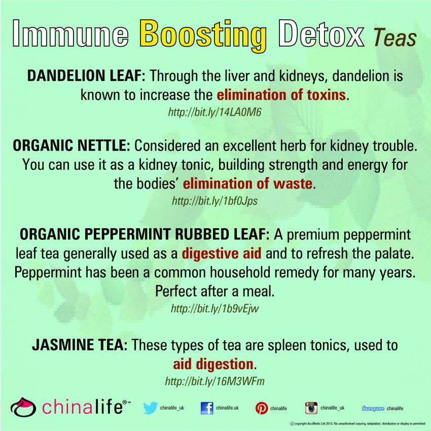 chinalife Immune Boost Detox Tea
